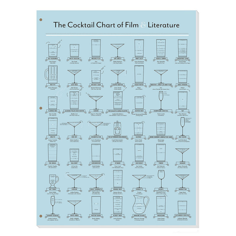 Cocktail-Chart